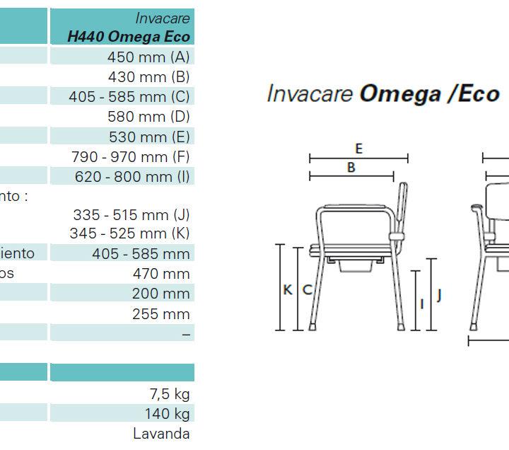 Silla wc omega econ mica ortopedia geriayuda for Silla vater