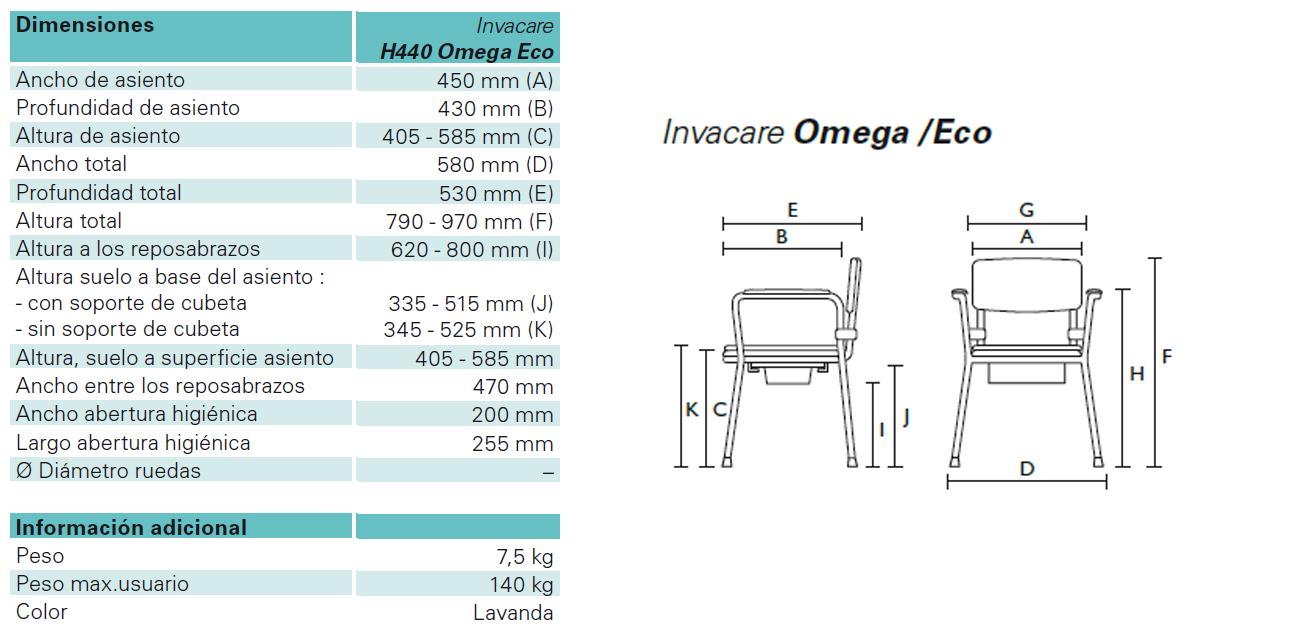 omega eco1
